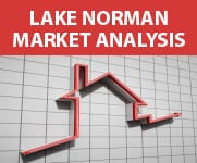 Lake Norman Market Analysis